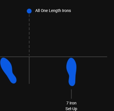 One Length Stance