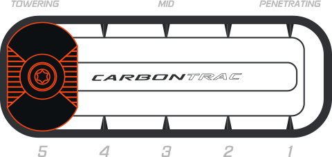 Carbon Trac System